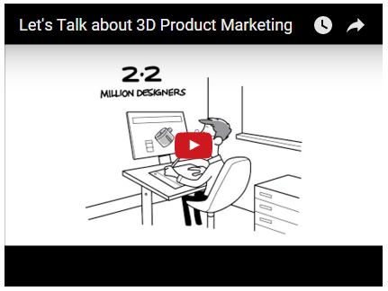 Let's talk about 3D Product Marketing