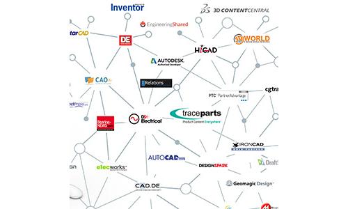 TraceParts Publishing Network